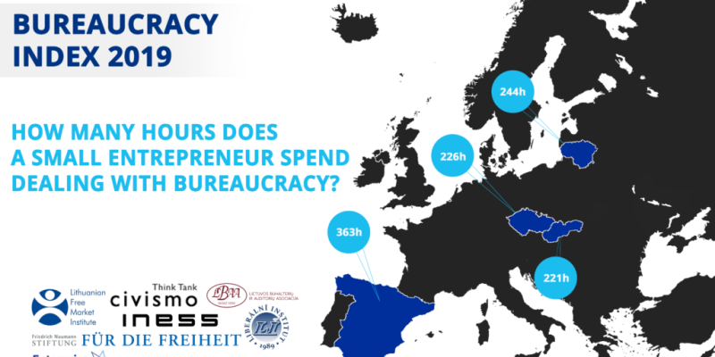 Bureaucracy Index