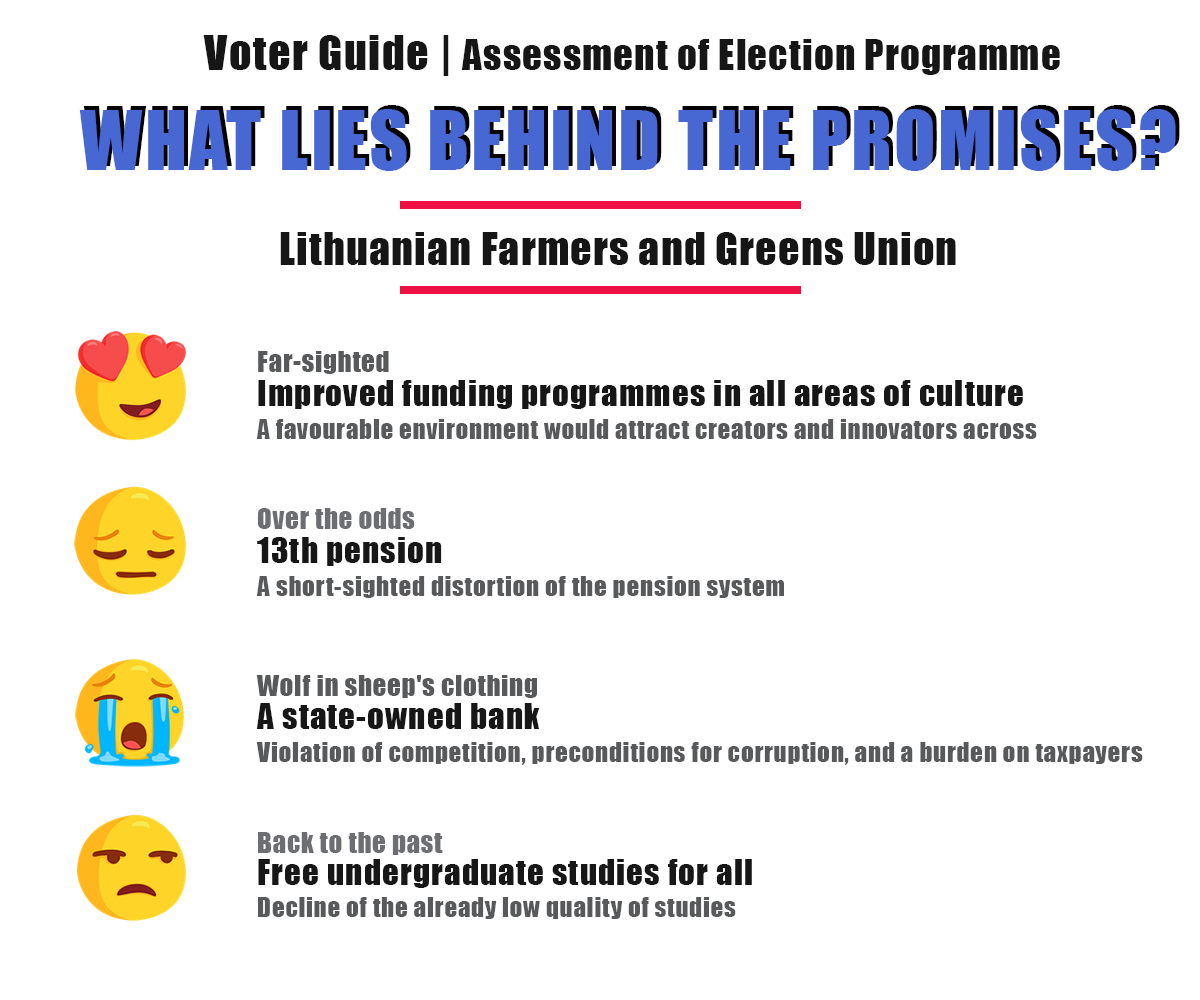 Lithuanian Farmers and Greens Union