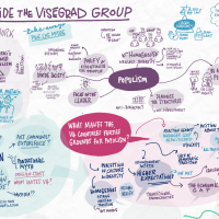 inside-the-visegrad-group-graphic-recording
